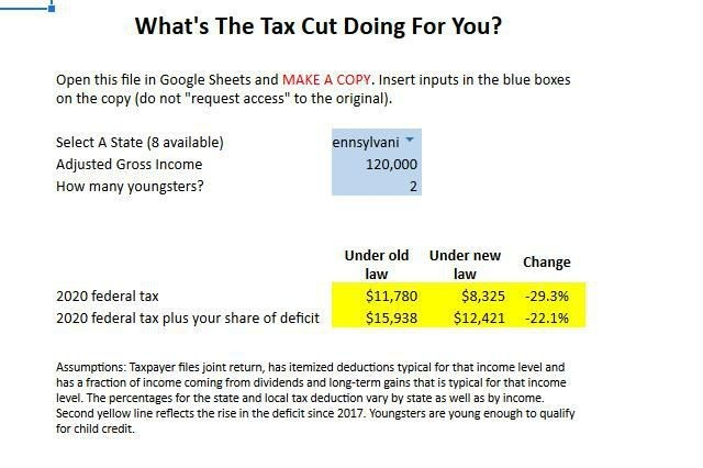The Trump Tax Cut In 2020: A Calculator