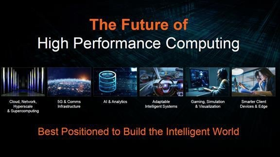 AMD Acquiring Xilinx In Bold, $35B Semiconductor Mega-Deal