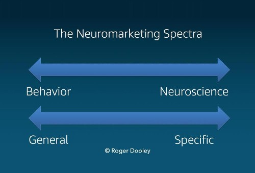 Nielsen: From Neuroscience To Behavioral Science