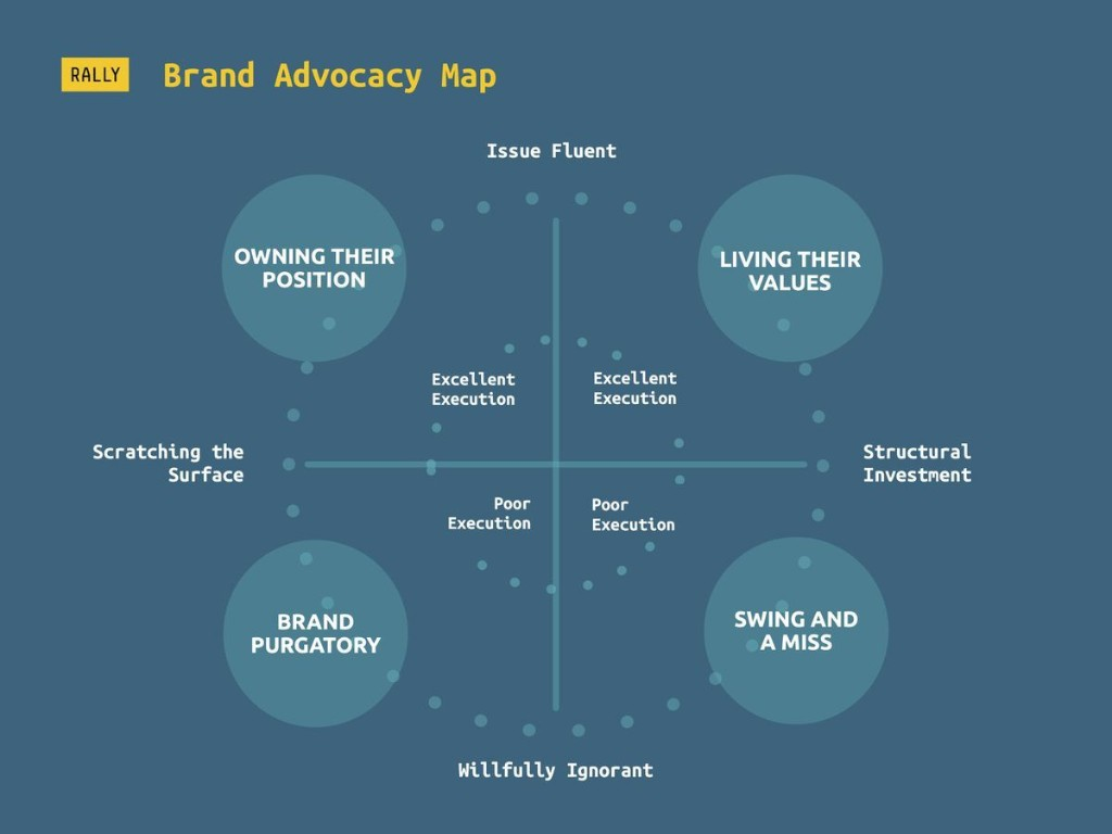 Doing Better On Racial Justice: A Framework For Brands And Nonprofits