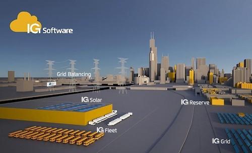 Intelligent Generation: Integrating Solar And Storage Profitably