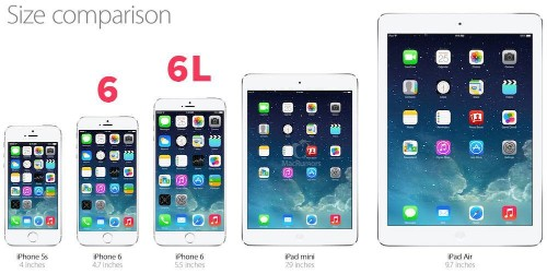 Expert Predicts Radical Resolution Solutions For Big Screen iPhone 6 And 6L Phablet