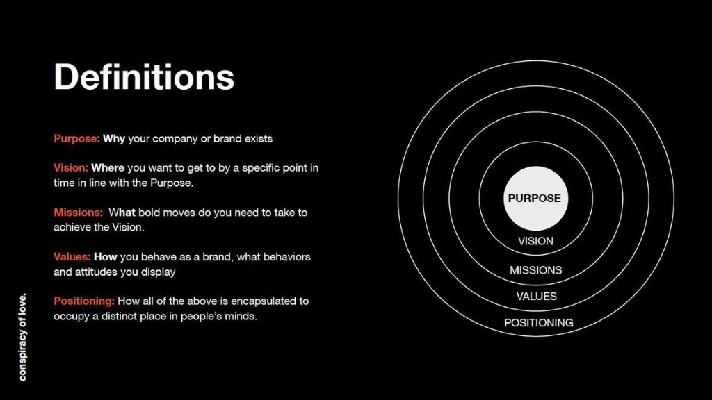 The Power Of Purpose: The 7 Elements Of A Great Purpose Statement (Part 2)