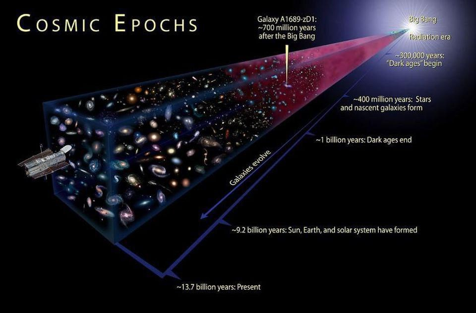 Ask Ethan: Did The Universe Have Zero Entropy At The Big Bang?