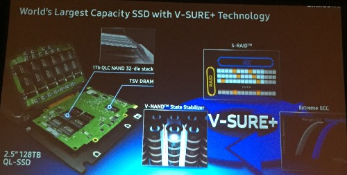 Samsung Flash Memory Announcements