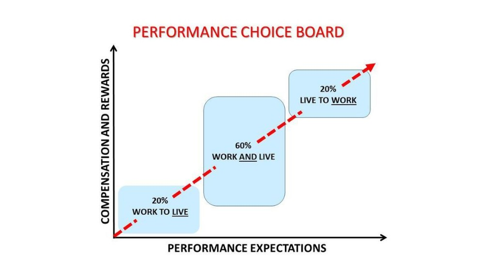Performance Management In The Age Of Social Distancing