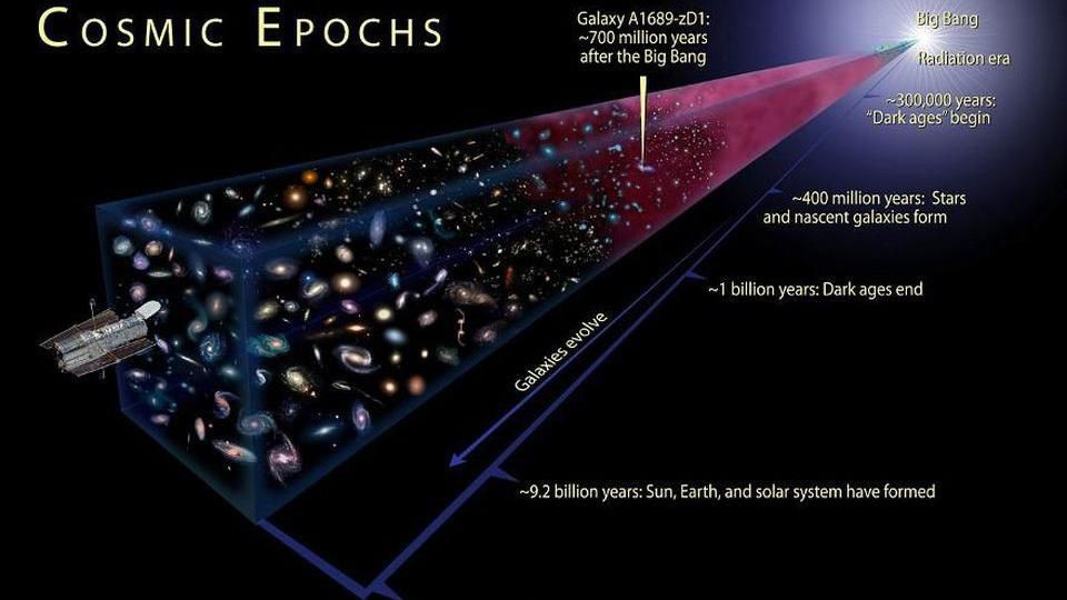 What Is It Like As You Approach The Edge Of The Universe?