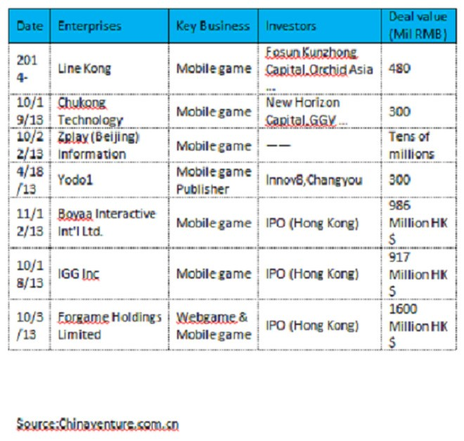 Publicly Traded Chinese PC Online Game Operators Take on Mobile Gaming