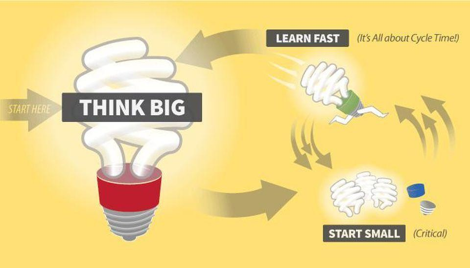 Six Words To Remember in 2019: Think Big, Start Small, Learn Fast