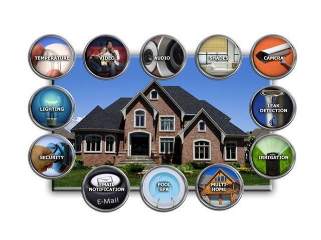 What's Driving All The Home Automation Growth?
