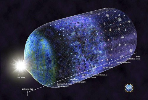 What Came First: Inflation Or The Big Bang?