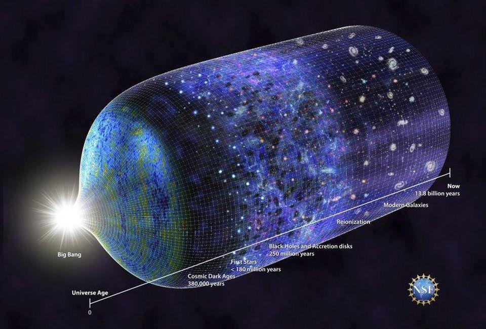 What Really Put The 'Bang' In The Big Bang?