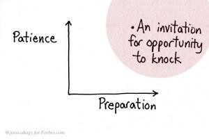 Sun Tzu's The Art of War, Illustrated (Chapter 4: Tactical Dispositions)