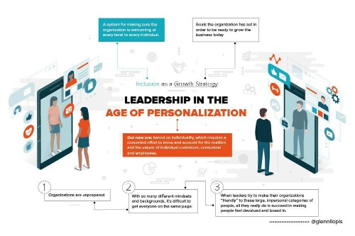 Inclusion As A Growth Strategy Part 2: Leadership In The Age Of Personalization