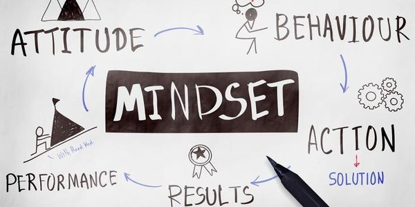12 Advantages Of A Growth Mindset That Could Accelerate Your Career