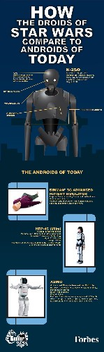Star Wars Science: Droids [Infographic]