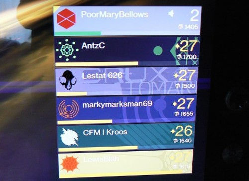 Stop Getting Matchmaking Wrong! Why Destiny, Call Of Duty, Battlefield Et Al Must Finally Learn To Play Fair