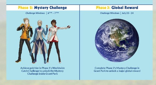 Niantic Reveals A Pokémon GO Fest 'Mystery Challenge,' Which Has To Be A Legendary Unlock