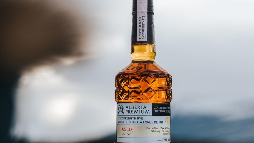 The Best Whiskey In The World Is Canadian. Again.