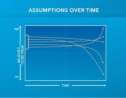The Only Innovation Metric that Matters: Speed to Truth