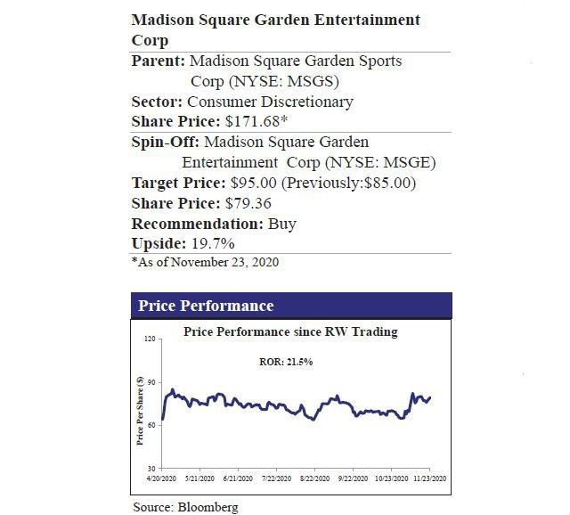 MSG Entertainment Bogged Down By COVID; Vaccine News To Boost Sentiments