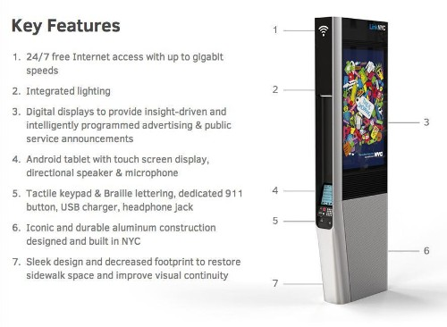Pay Phones In NYC To Be Replaced With Up To 10,000 Free Wi-Fi Kiosks Next Year