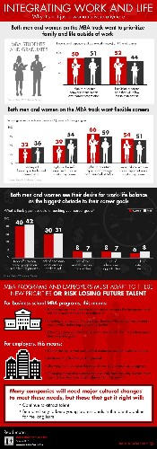 Why Work-Life Balance Isn't Just A Women's Issue Anymore [Infographic]