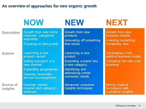 Now, New, Next: How Growth Champions Create New Value