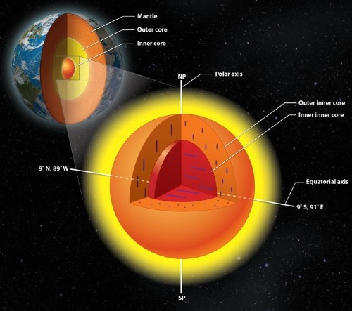 Journey To The Centre Of The Centre Of The Earth: Earth's Inner Core Has An Inner Core Of Its Own