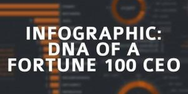 Infographic: DNA Of Fortune 100 CEOs