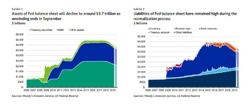 Remember QE? Fed Bond Buys Could Be Back Sooner Than You Think