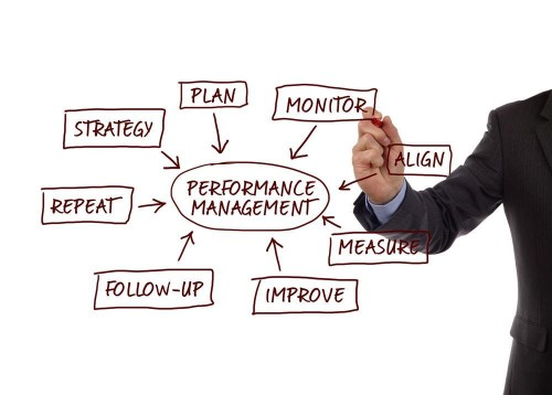 The Real Revolution In Performance Management