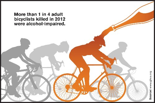 BUI? Drunken Riding, No Helmets And Other Reasons Why Bicyclist Deaths Are Growing