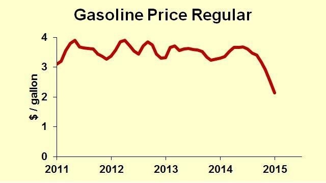 Gasoline and Greed