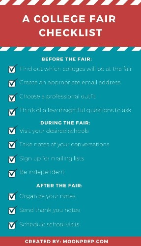 How To Make The Most Out Of College Fairs