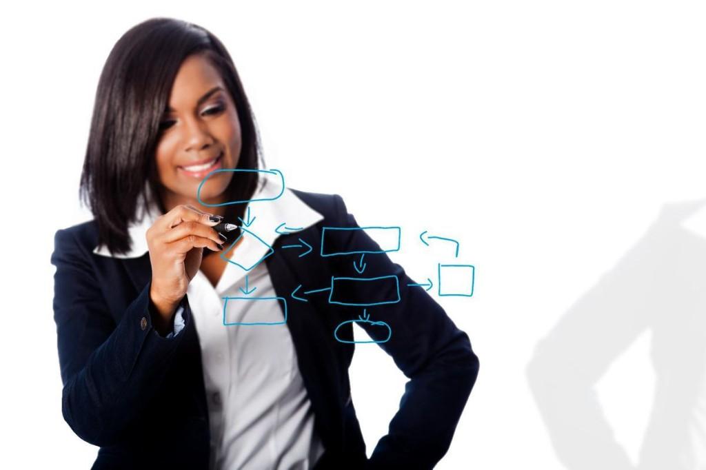 A 7-Step Job Search Plan To Beat The Tough Economy