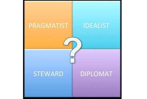 Which Of These 4 Leadership Styles Are You?