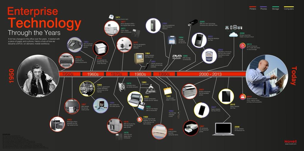 Tech Topics - Magazine cover