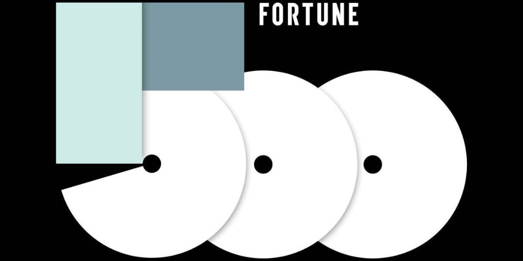 The 2019 Fortune 500 cover image