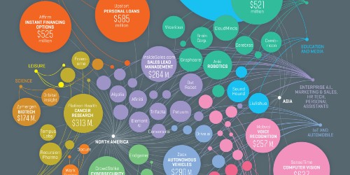 These 100 Companies Are Leading the Way in A.I.
