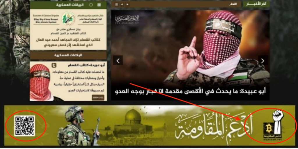 Federal agents tricked Hamas into sending Bitcoin to Uncle Sam