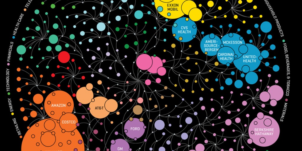 What the Fortune 500 Would Look Like as a Microbiome