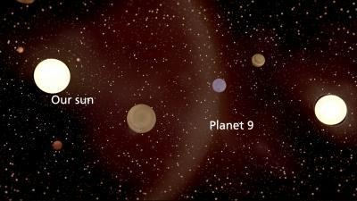 Did our sun steal 'Planet 9' from another star?