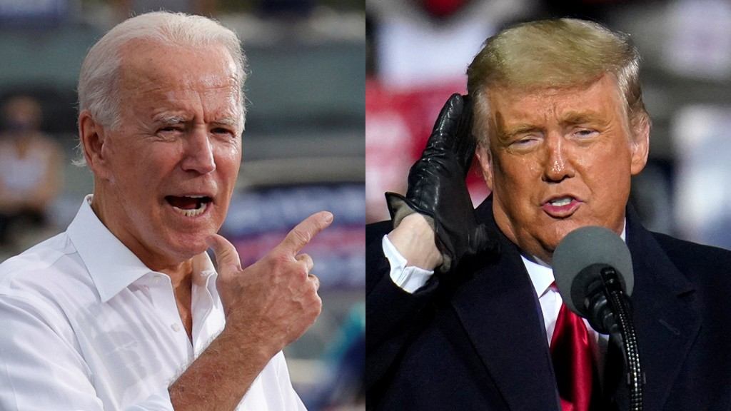 Wall Street under Trump or Biden? It might not make that much of a difference, expert says