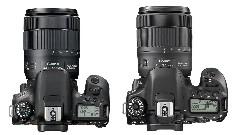 Discover canon camera