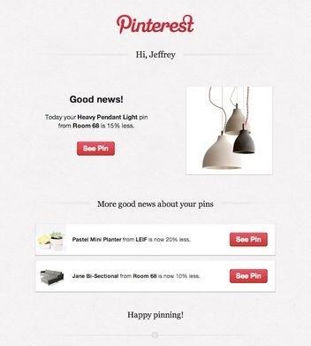 Websites - Cover