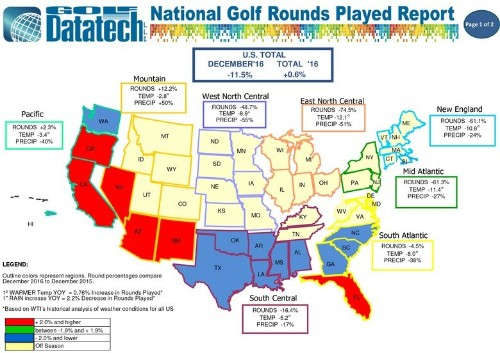 Rounds played show gains for the second year in a row