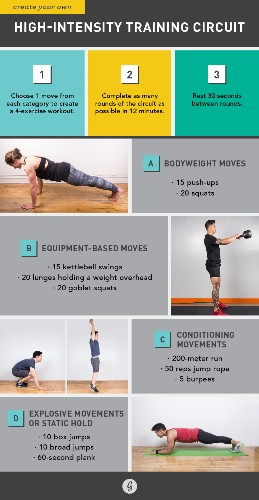 How to Create Your Own High-Intensity Workout Plan