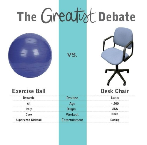 Swiss Ball vs. Office Chair — The Greatist Debate