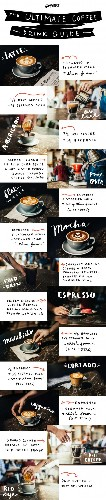 Types of Coffee Drinks: A Quick Guide to the Most Popular Options